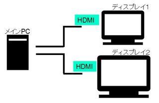 HDMIケーブル.JPG